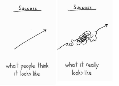 Trek succes naar je toe.